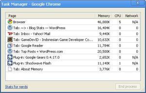 Task Manager milik Chrome. Klik untuk melihat versi full.