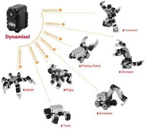 Dynamixel pada berbagai macam robot